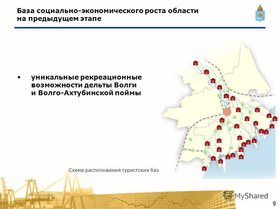 уникальные рекреационные возможности дельты Волги и Волго-Ахтубинской поймы Схема расположения туристских баз База социально-экономического роста области на предыдущем этапе 9