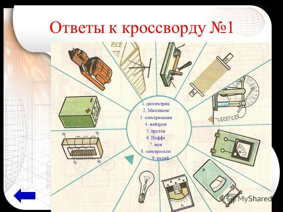 Ответы к кроссворду 1 1. диэлектрик 2. Милликен 3. электризация 4. нейтрон 5. протон 6. Иоффе 7. ион 8. электроскоп 9. радий