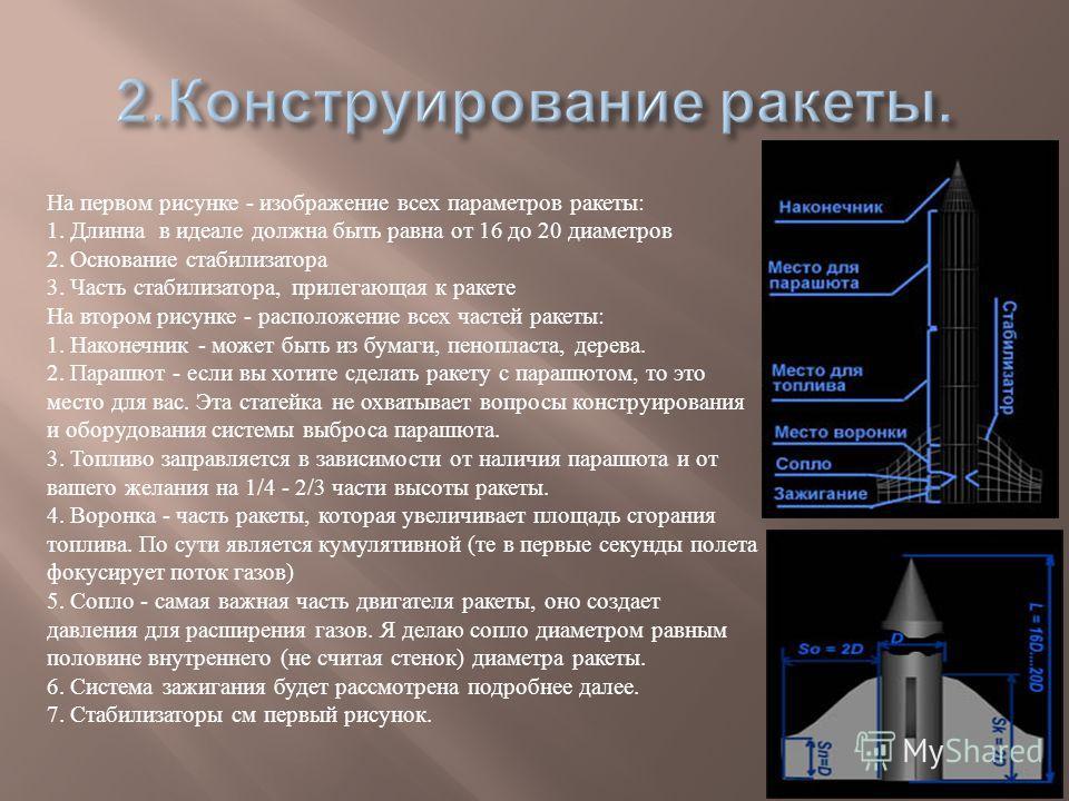 На первом рисунке - изображение всех параметров ракеты : 1. Длинна в идеале должна быть равна от 16 до 20 диаметров 2. Основание стабилизатора 3. Часть стабилизатора, прилегающая к ракете На втором рисунке - расположение всех частей ракеты : 1. Након