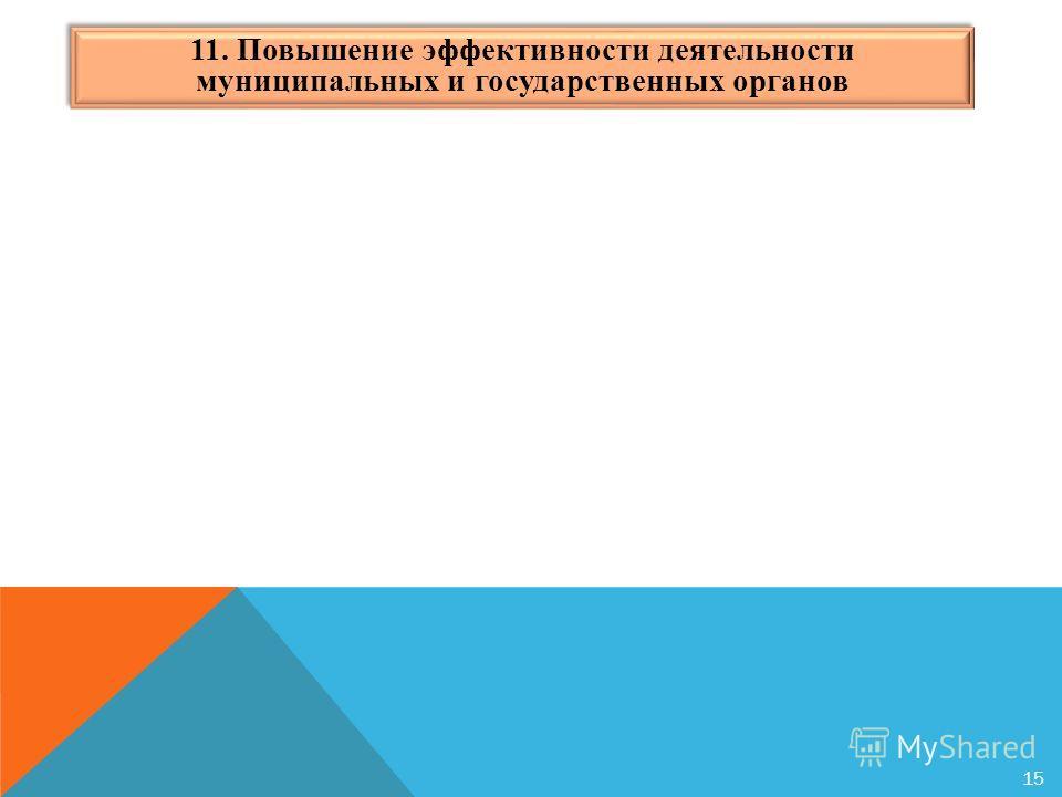 11. Повышение эффективности деятельности муниципальных и государственных органов 15
