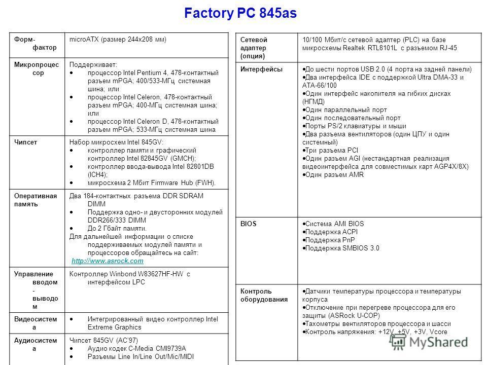 Factory PC 845as Форм- фактор microATX (размер 244х208 мм) Микропроцес сор Поддерживает: процессор Intel Pentium 4, 478-контактный разъем mPGA; 400/533-МГц системная шина; или процессор Intel Celeron, 478-контактный разъем mPGA; 400-МГц системная шин