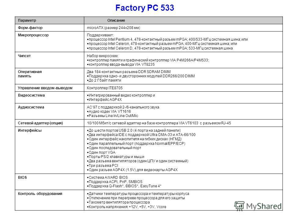 Factory PC 533 Параметр Описание Форм-факторmicroATX (размер 244х208 мм) МикропроцессорПоддерживает: процессор Intel Pentium 4, 478-контактный разъем mPGA; 400/533-МГц системная шина; или процессор Intel Celeron, 478-контактный разъем mPGA; 400-МГц с