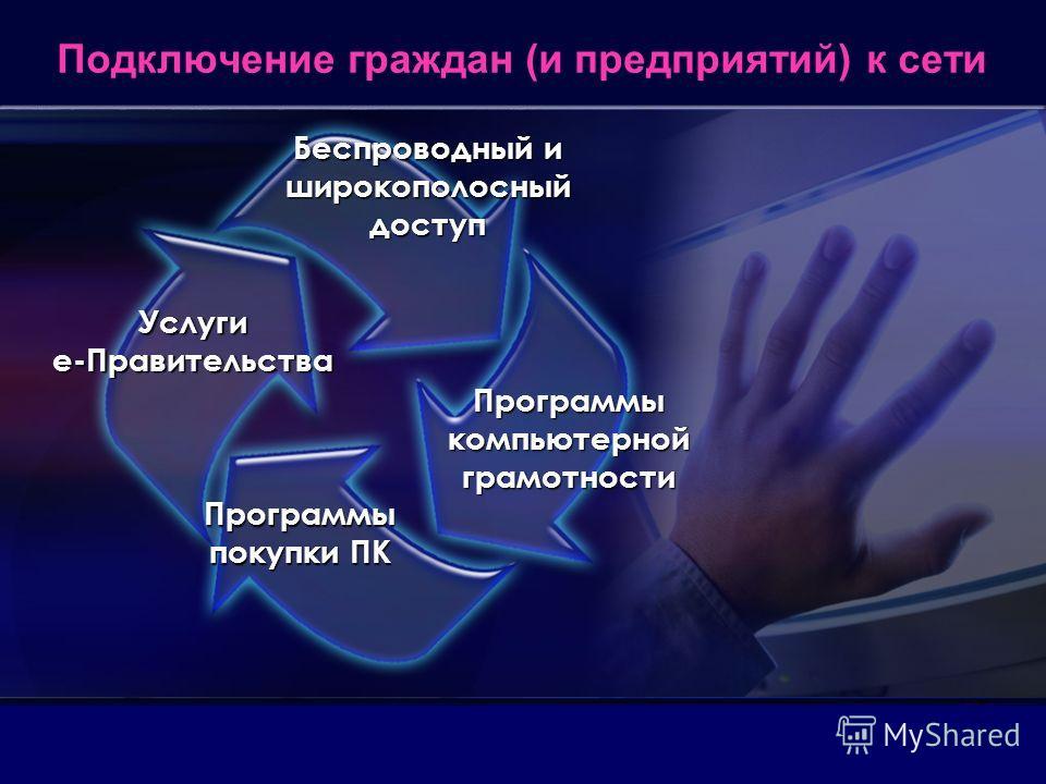 Услуги e-Правительства Программыкомпьютернойграмотности Беспроводный и широкополосный доступ Программы покупки ПК Подключение граждан (и предприятий) к сети