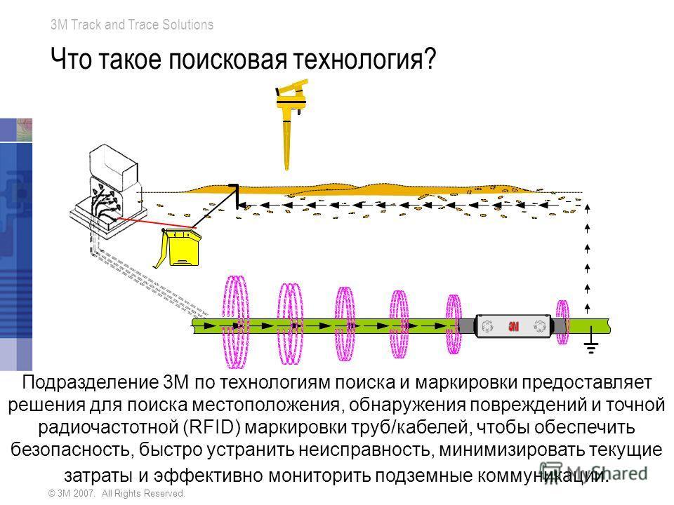 © 3M 2007. All Rights Reserved. 3M Track and Trace Solutions Что такое поисковая технология? Подразделение 3М по технологиям поиска и маркировки предоставляет решения для поиска местоположения, обнаружения повреждений и точной радиочастотной (RFID) м