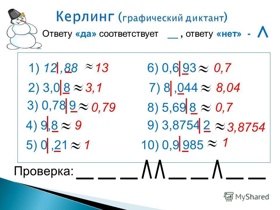 52 + 18 = 7 3 + 108 = 408 63 – 27 = 603 20 – 48 = 152 60 – 73 = 527 Восстановить запятые: Восстановить запятые: 5,2 + 1,8 = 7 3 + 1,08 = 4,08 63 – 2,7 = 60,3 20 – 4,8 = 15,2 60 – 7,3 = 52,7