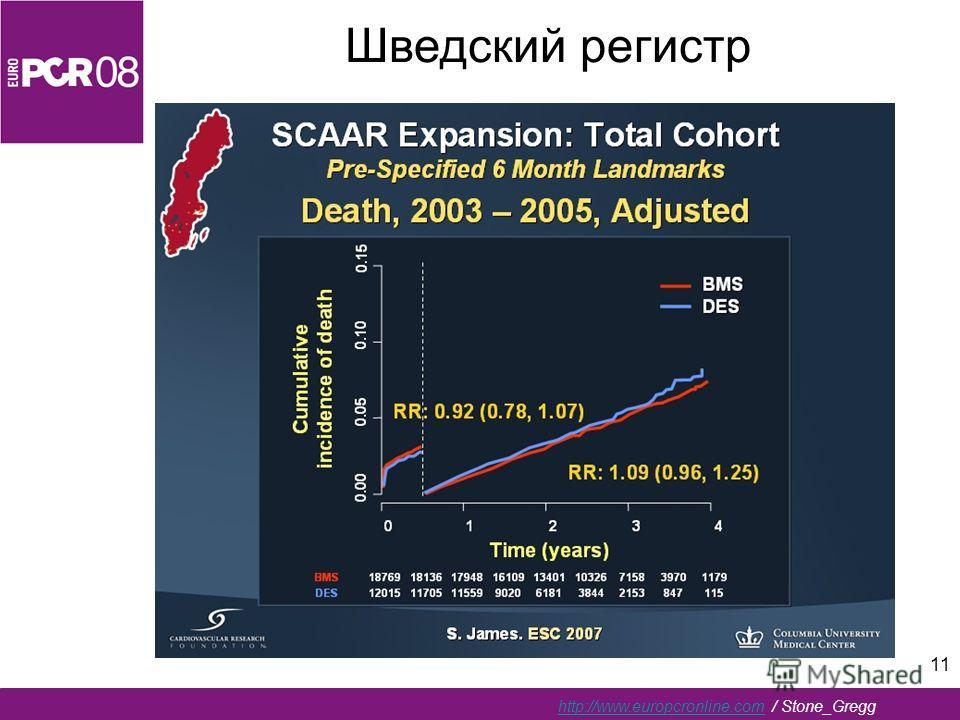 сравнение статинов