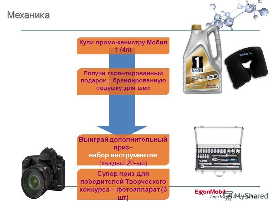 Proprietary1 Механика Купи промо-канистру Мобил 1 (4л) Получи гарантированный подарок – брендированную подушку для шеи Выиграй дополнительный приз– набор инструментов (каждый 20-ый) Супер приз для победителей Творческого конкурса – фотоаппарат (3 шт)