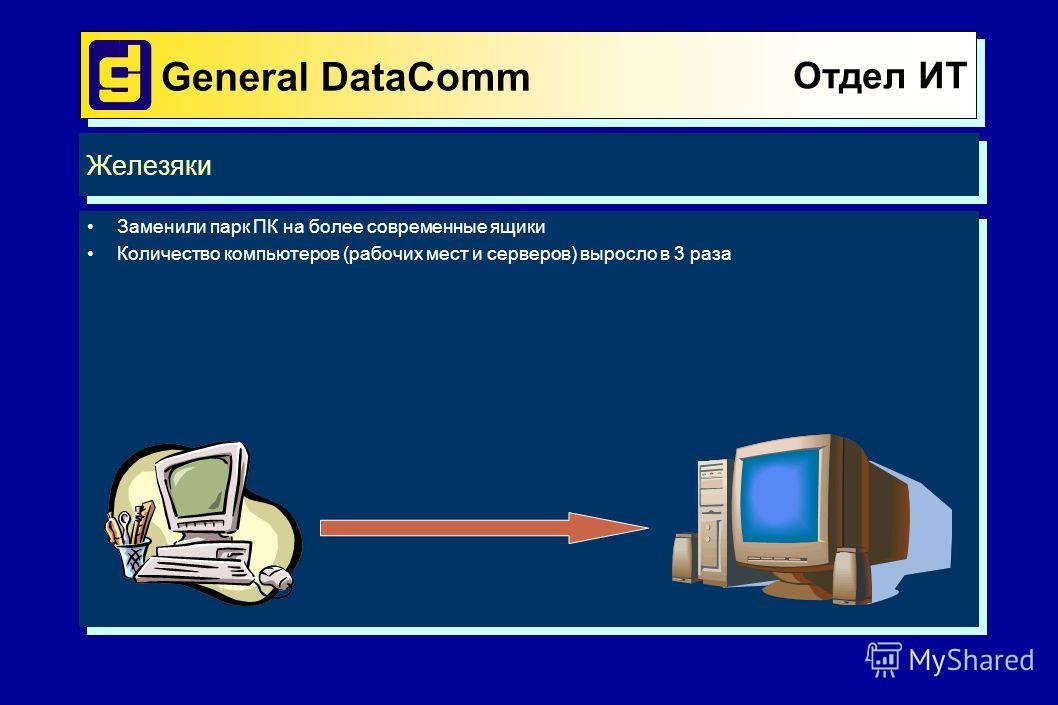 Отдел ИТ Железяки Заменили парк ПК на более современные ящики Количество компьютеров (рабочих мест и серверов) выросло в 3 раза