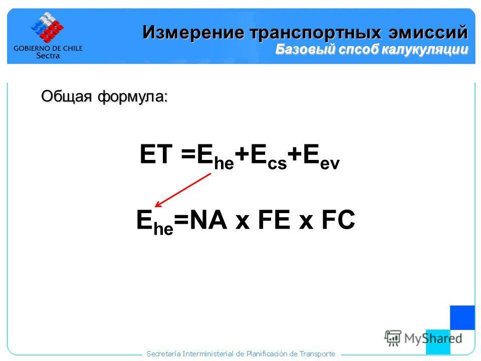 10 Измерение транспортных эмиссий Базовый спсоб калукуляции Общая формула: ET =E he +E cs +E ev E he =NA x FE x FC
