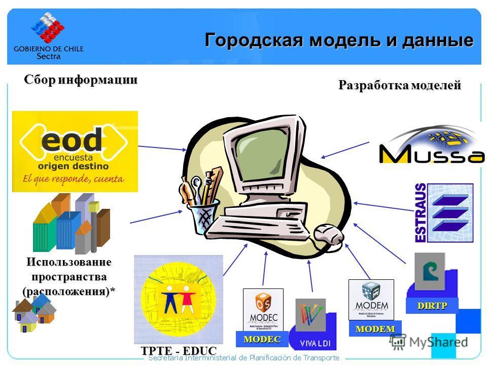 7 TPTE - EDUC Использование пространства (расположения)* Сбор информации DIRTP MODEM Разработка моделей Городская модель и данные MODEC