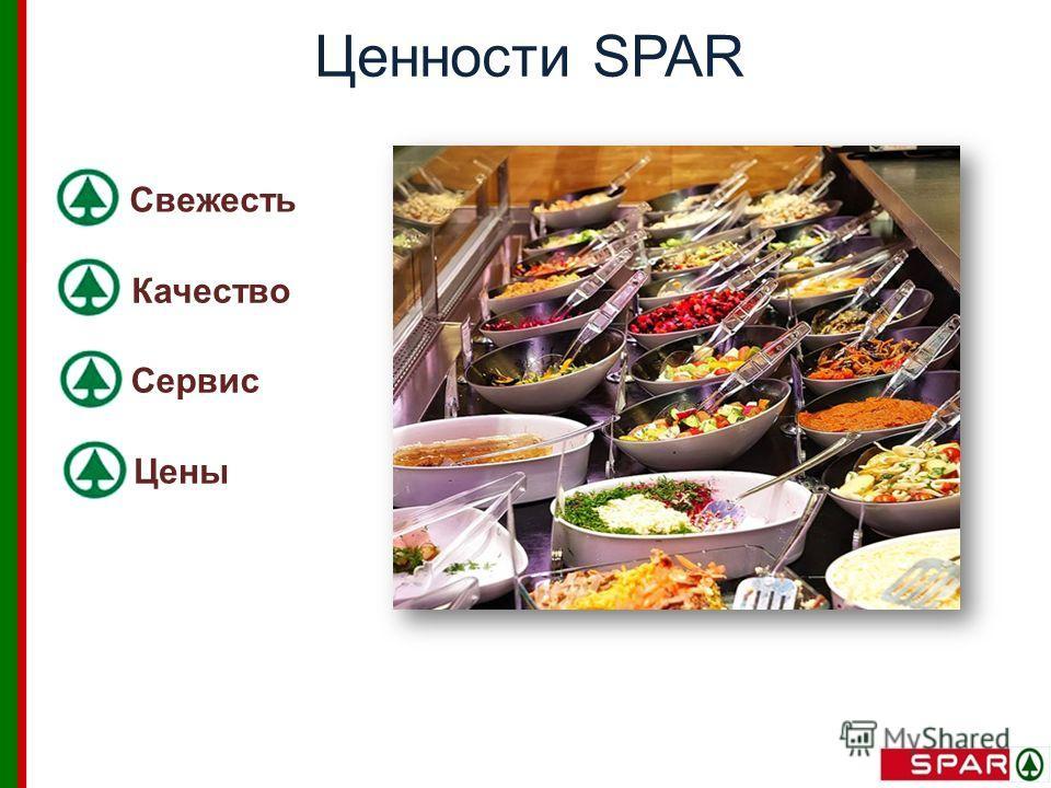 Ценности SPAR Свежесть Качество Сервис Цены