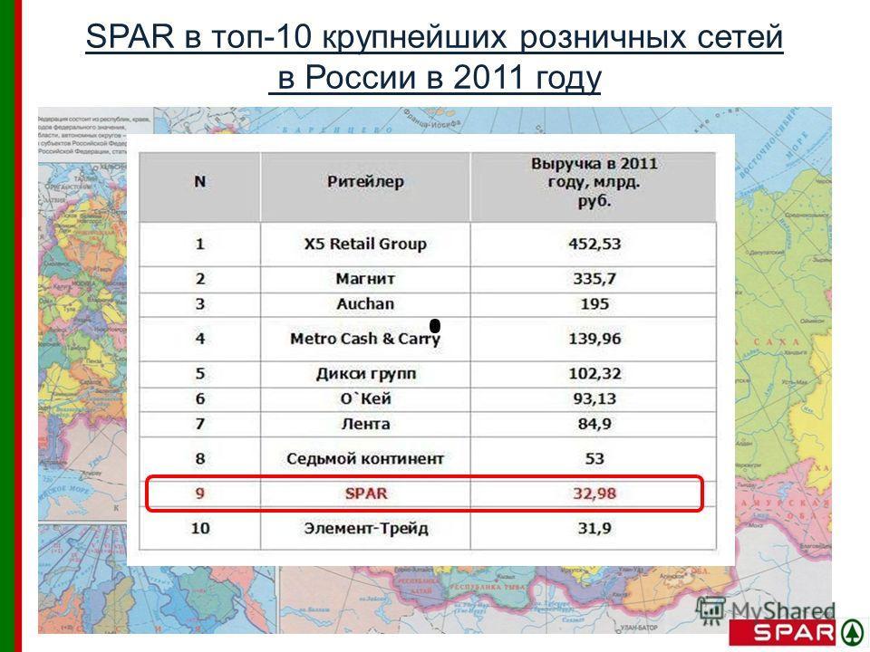 SPAR в топ-10 крупнейших розничных сетей в России в 2011 году