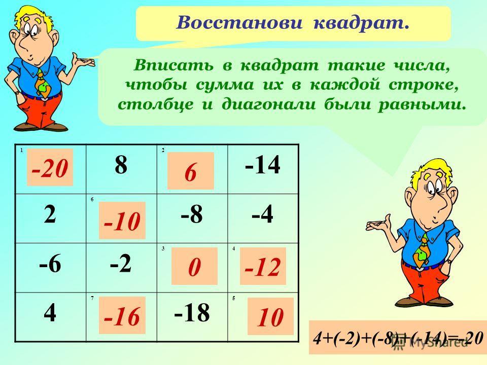 1 8 2 -14 2 6 -8-4 -6-2 34 4 7 -18 5 Восстанови квадрат. Вписать в квадрат такие числа, чтобы сумма их в каждой строке, столбце и диагонали были равными. 4+(-2)+(-8)+(-14)=-20 -20 6 0-12 10 -10 -16