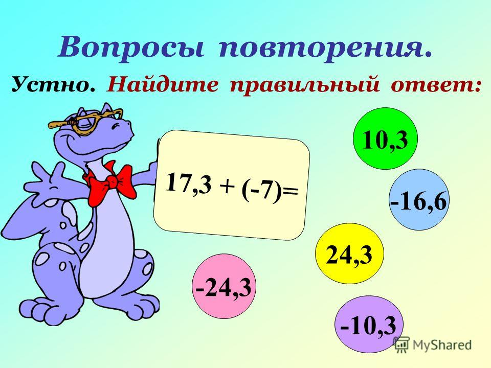Вопросы повторения. Устно. Найдите правильный ответ: 17,3 + (-7)= -24,3 -16,6 24,3 10,3 -10,3