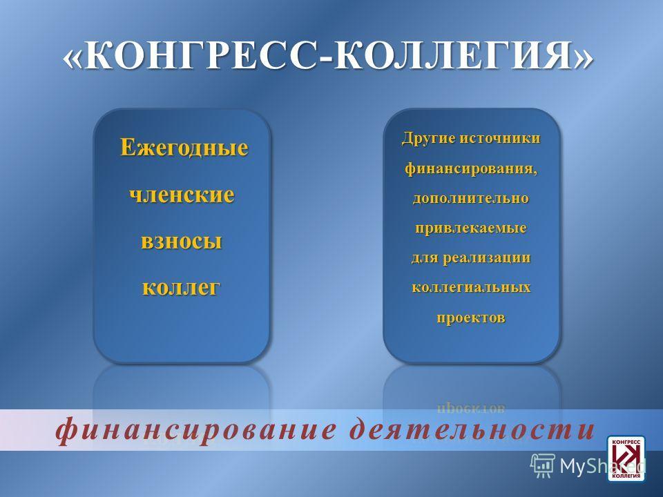 «КОНГРЕСС-КОЛЛЕГИЯ» финансирование деятельности