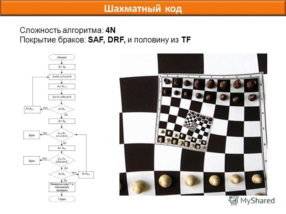 Шахматный код Сложность алгоритма: 4N Покрытие браков: SAF, DRF, и половину из TF