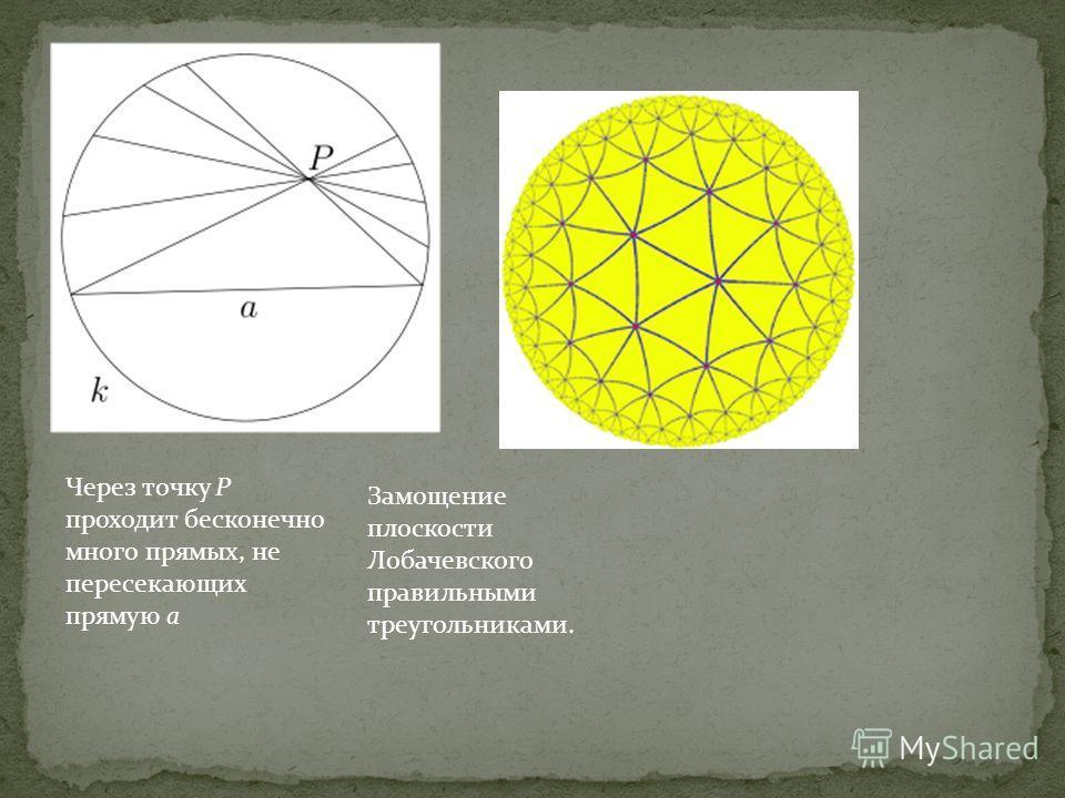Через точку P проходит бесконечно много прямых, не пересекающих прямую a Замощение плоскости Лобачевского правильными треугольниками.
