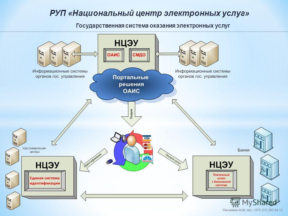 Государственная система оказания электронных услуг Лисаевич Н.И. тел. +375 )17) 393 54 13