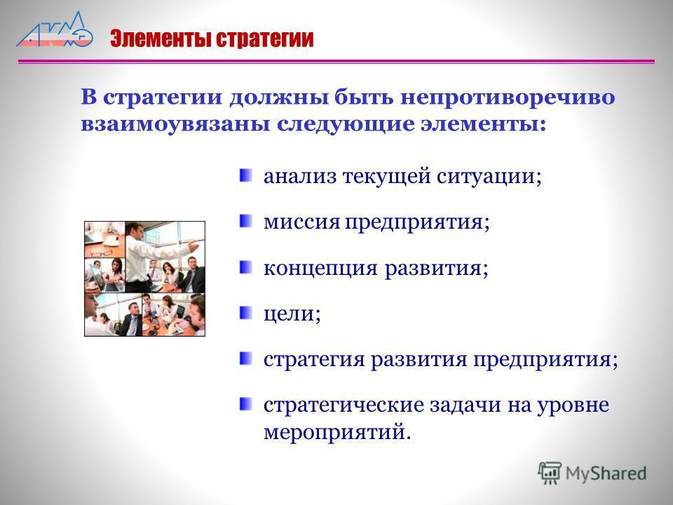 Элементы стратегии анализ текущей ситуации; миссия предприятия; концепция развития; цели; стратегия развития предприятия; стратегические задачи на уровне мероприятий. В стратегии должны быть непротиворечиво взаимоувязаны следующие элементы: