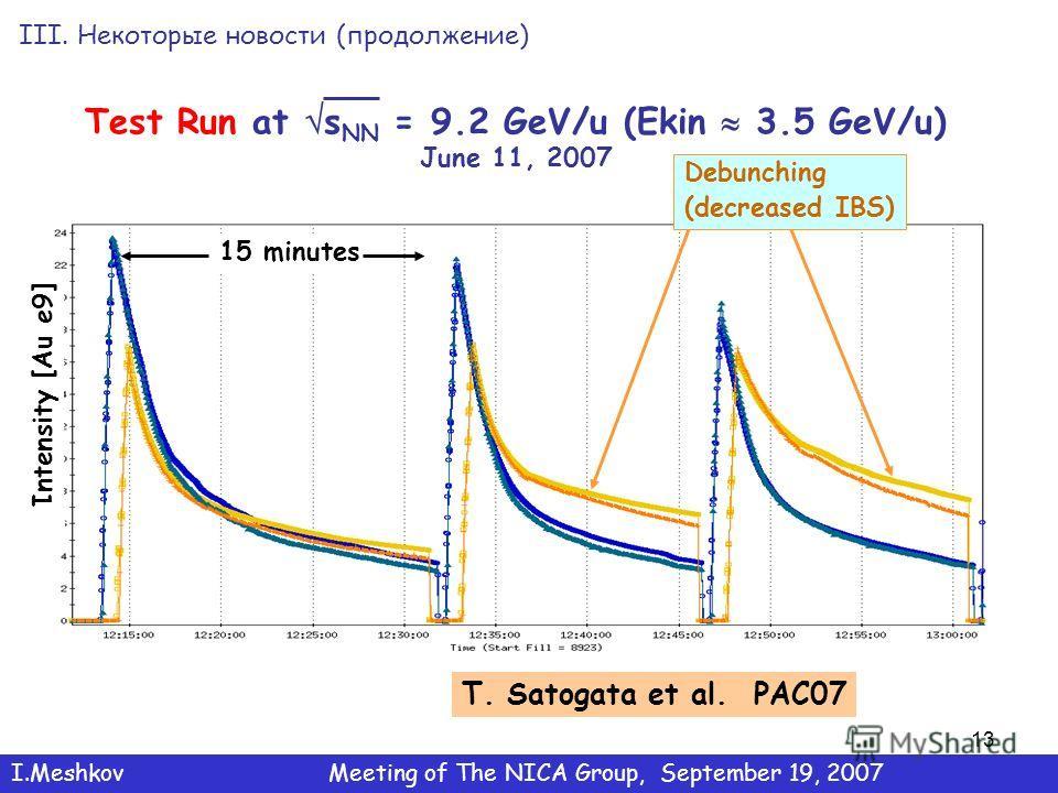 13 III. Некоторые новости (продолжение) I.MeshkovMeeting of The NICA Group, September 19, 2007 Intensity [Au e9] 15 minutes T. Satogata et al. PAC07 Test Run at s NN = 9.2 GeV/u (Ekin 3.5 GeV/u) June 11, 2007 Debunching (decreased IBS)