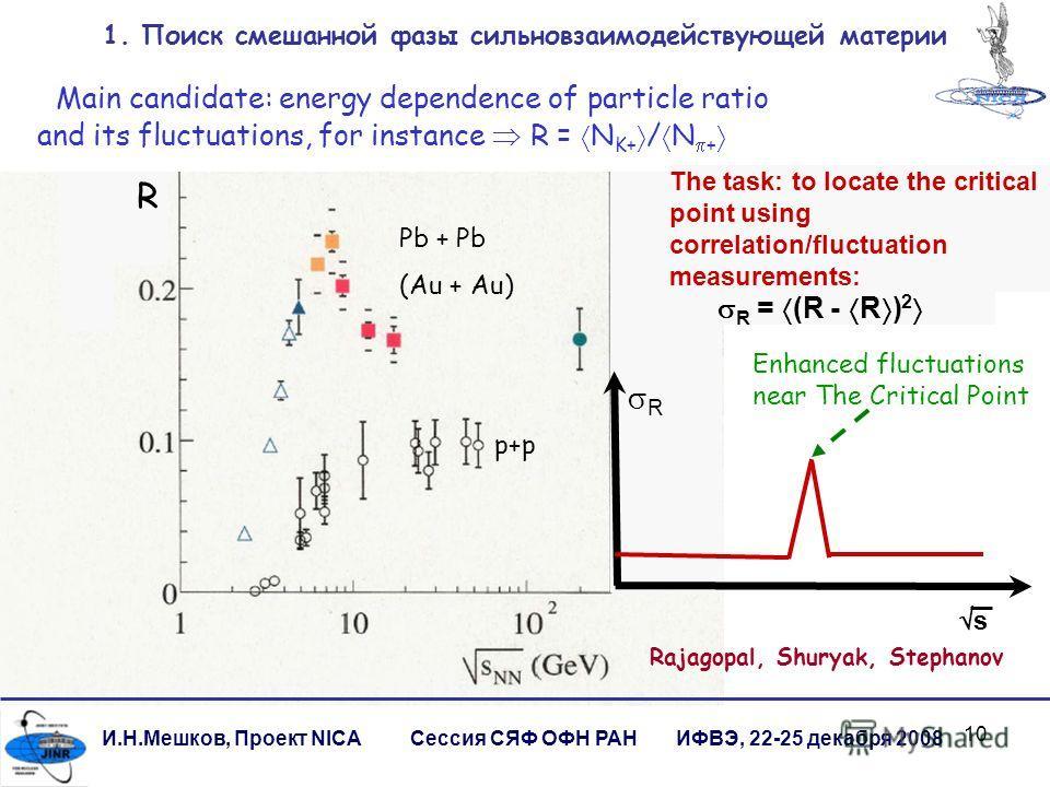 10 Enhanced fluctuations near The Critical Point 1. Поиск смешанной фазы сильновзаимодействующей материи Pb + Pb (Au + Au) p+p R Main candidate: energy dependence of particle ratio and its fluctuations, for instance R = N K+ / N + И.Н.Мешков, Проект