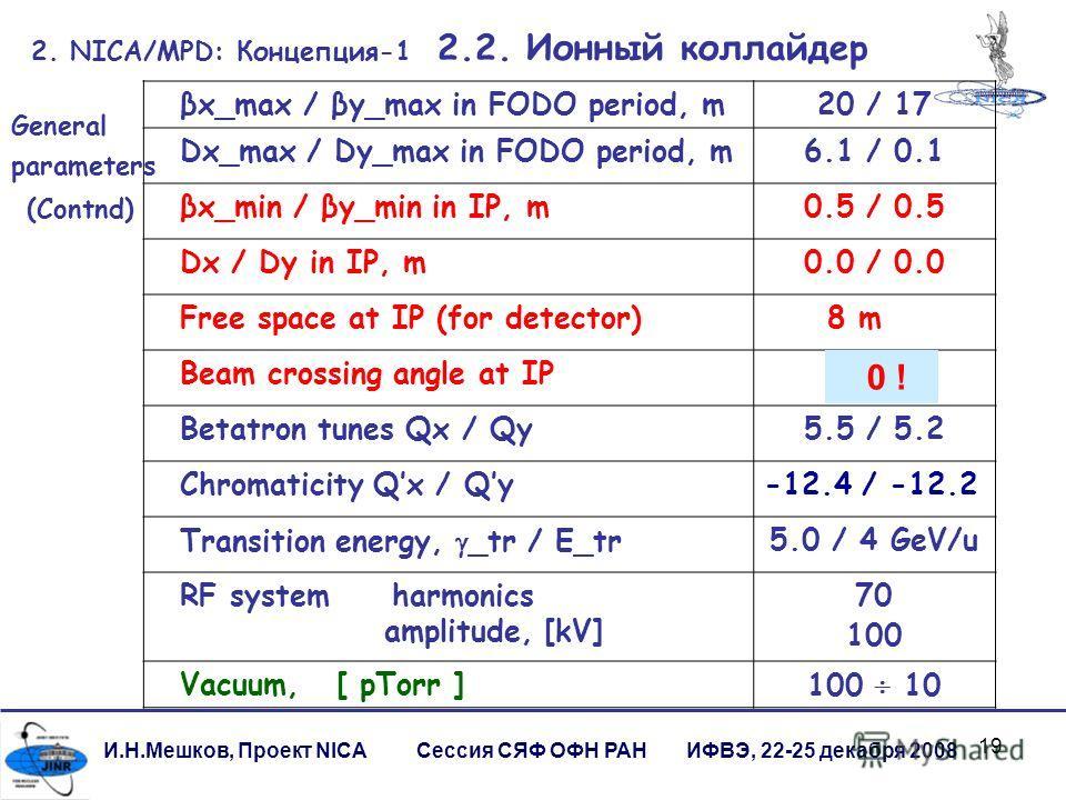 19 И.Н.Мешков, Проект NICA Сессия СЯФ ОФН РАН ИФВЭ, 22-25 декабря 2008 2. NICA/MPD: Концепция-1 2.2. Ионный коллайдер General parameters (Contnd) βx_max / βy_max in FODO period, m20 / 17 Dx_max / Dy_max in FODO period, m6.1 / 0.1 βx_min / βy_min in I