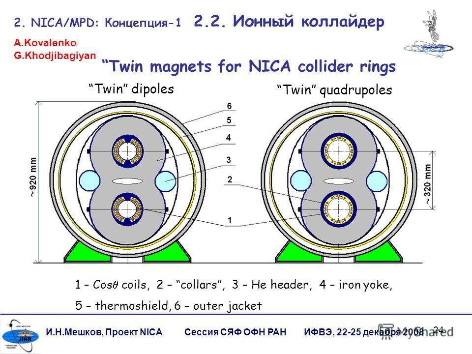 24 И.Н.Мешков, Проект NICA Сессия СЯФ ОФН РАН ИФВЭ, 22-25 декабря 2008 2. NICA/MPD: Концепция-1 2.2. Ионный коллайдер Twin magnets for NICA collider rings Twin dipoles Twin quadrupoles 1 – Cos coils, 2 – collars, 3 – He header, 4 – iron yoke, 5 – the