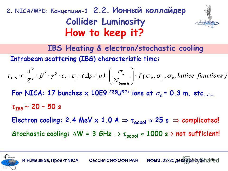 28 И.Н.Мешков, Проект NICA Сессия СЯФ ОФН РАН ИФВЭ, 22-25 декабря 2008 2. NICA/MPD: Концепция-1 2.2. Ионный коллайдер How to keep it? Collider Luminosity IBS Heating & electron/stochastic cooling Intrabeam scattering (IBS) characteristic time: For NI