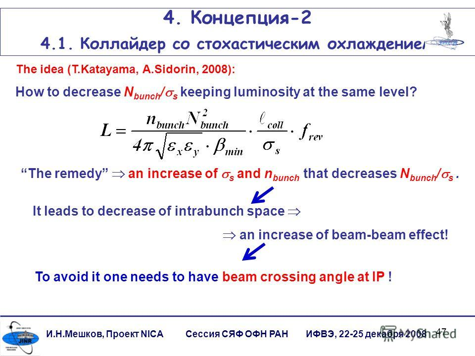 47 It leads to decrease of intrabunch space an increase of beam-beam effect! To avoid it one needs to have beam crossing angle at IP ! И.Н.Мешков, Проект NICA Сессия СЯФ ОФН РАН ИФВЭ, 22-25 декабря 2008 The idea (T.Katayama, A.Sidorin, 2008): The rem