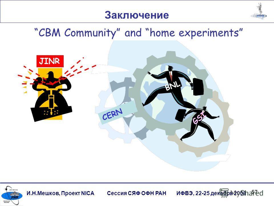 57 И.Н.Мешков, Проект NICA Сессия СЯФ ОФН РАН ИФВЭ, 22-25 декабря 2008 JINR BNL GSI CERN Заключение CBM Community and home experiments