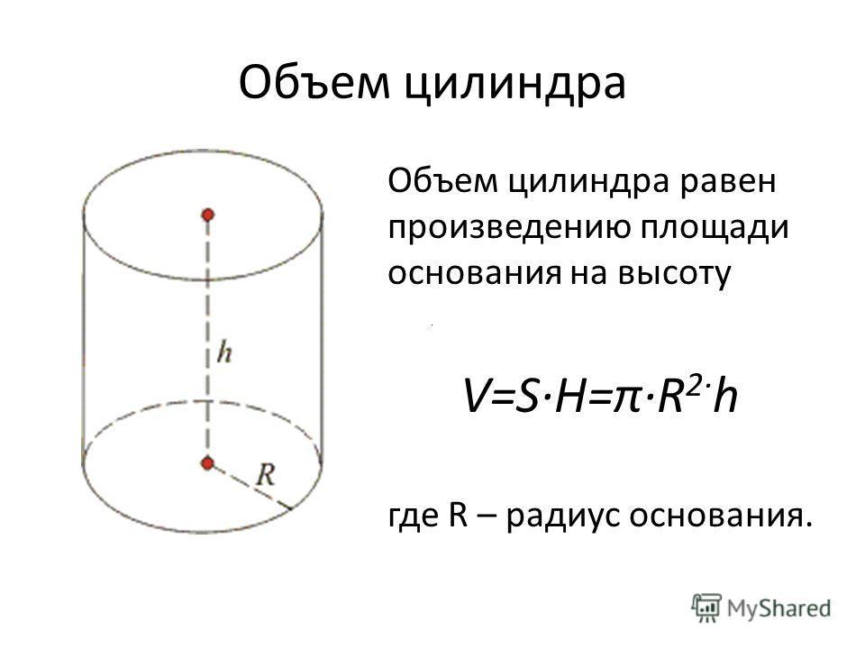 Объем цилиндра Объем цилиндра равен произведению площади основания на высоту V=S·H=π·R 2· h где R – радиус основания.