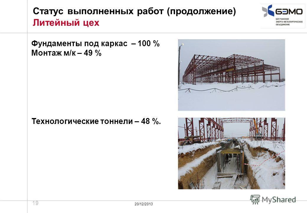 Статус выполненных работ (продолжение) Литейный цех 20/12/2013 19 Фундаменты под каркас – 100 % Монтаж м/к – 49 % Технологические тоннели – 48 %.