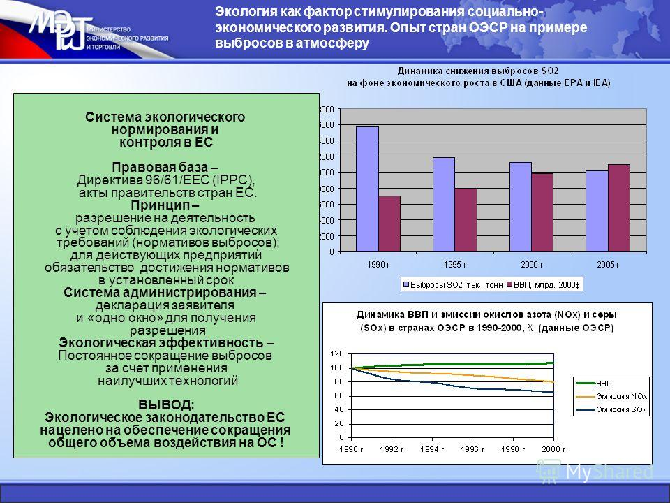 Экология как фактор стимулирования социально- экономического развития. Опыт стран ОЭСР на примере выбросов в атмосферу Система экологического нормирования и контроля в ЕС Правовая база – Директива 96/61/ЕЕС (IPPC), акты правительств стран ЕС. Принцип