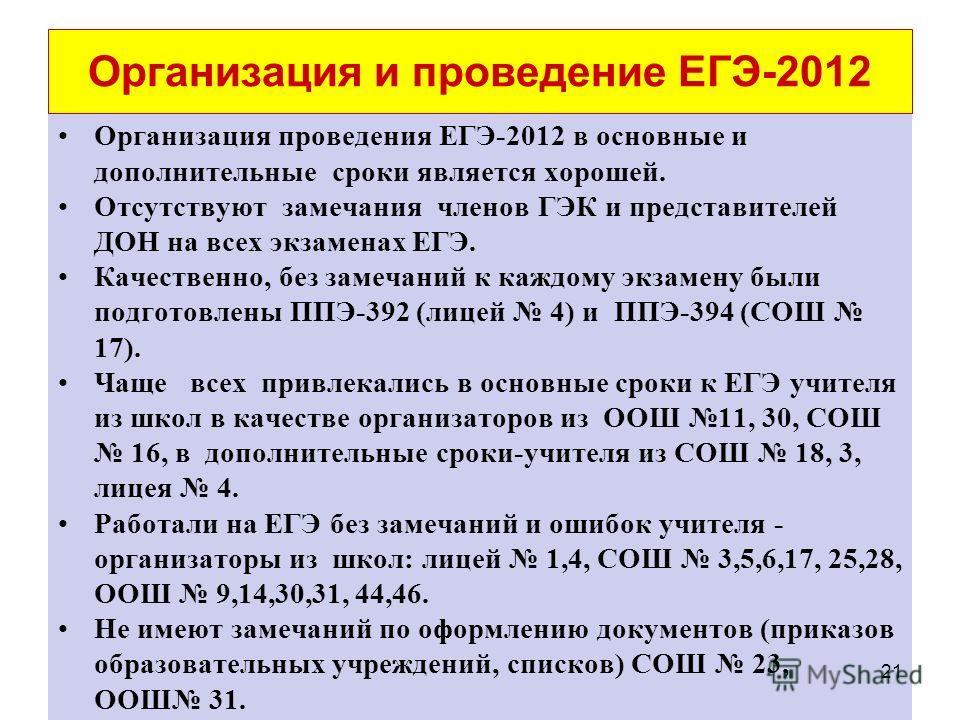 Организация проведения ЕГЭ-2012 в основные и дополнительные сроки является хорошей. Отсутствуют замечания членов ГЭК и представителей ДОН на всех экзаменах ЕГЭ. Качественно, без замечаний к каждому экзамену были подготовлены ППЭ-392 (лицей 4) и ППЭ-3