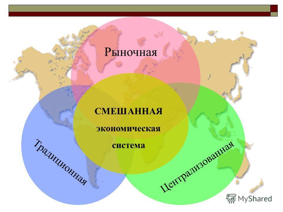 Рыночная Традиционная Централизованная СМЕШАННАЯ экономическая система