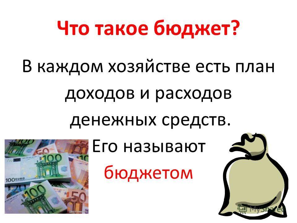 Для того, чтобы знать, можно купить товар или нет, необходимо сопоставить цену товара и наличие средств (свой бюджет)