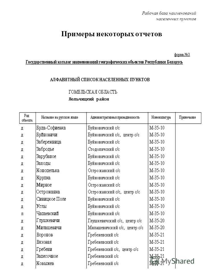 Отчёт 1 Рабочая база наименований населенных пунктов Примеры некоторых отчетов