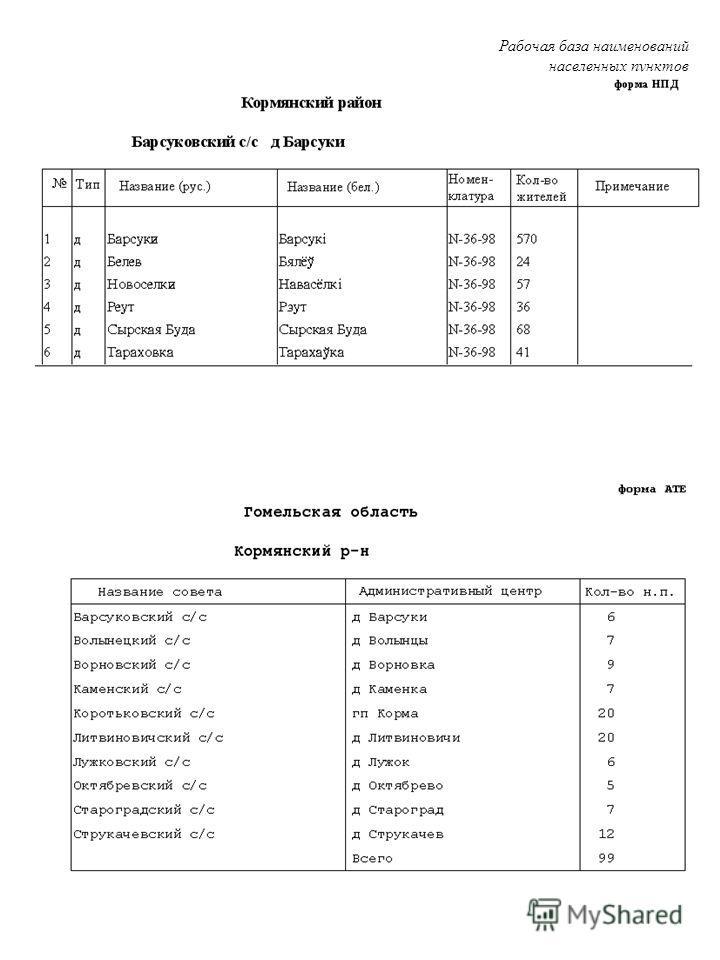 Рабочая база наименований населенных пунктов Отчёт 4 Отчёт 2