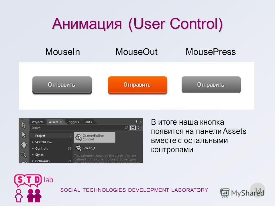 Анимация (User Control) 14 MouseInMouseOutMousePress В итоге наша кнопка появится на панели Assets вместе с остальными контролами. SOCIAL TECHNOLOGIES DEVELOPMENT LABORATORY
