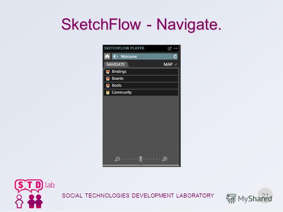 SketchFlow - Navigate. 21 SOCIAL TECHNOLOGIES DEVELOPMENT LABORATORY