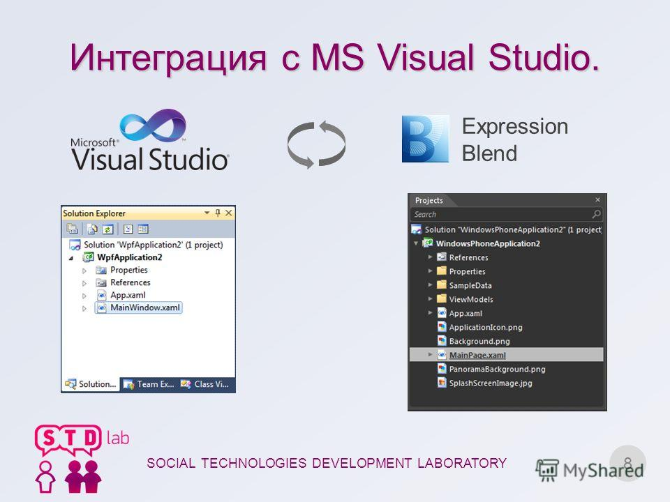 Интеграция с MS Visual Studio. 8 Expression Blend SOCIAL TECHNOLOGIES DEVELOPMENT LABORATORY