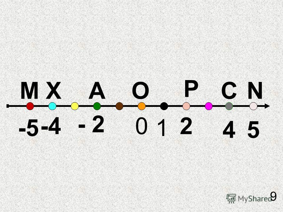 y =-13 -13 -7 13 0 -0,3 - в) 8