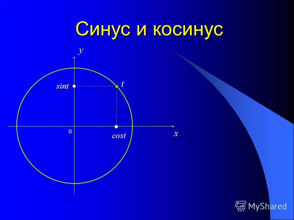 Синус и косинус 0 x y cost sint t