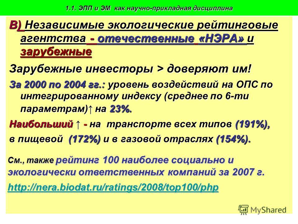 Пахомова Н.В. - 2009-1015 В) Независимые экологические рейтинговые агентства - отечественные «НЭРА» и зарубежные Зарубежные инвесторы > доверяют им! За 2000 по 2004 гг.: уровень воздействий на ОПС по интегрированному индексу (среднее по 6-ти параметр