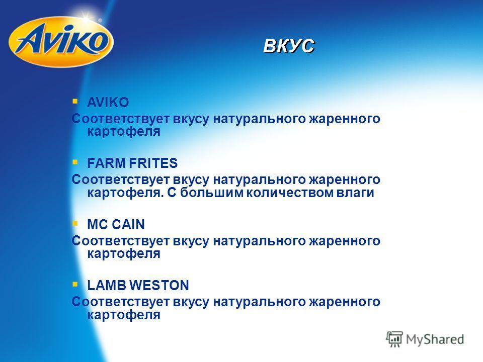 ВКУС AVIKO Соответствует вкусу натурального жаренного картофеля FARM FRITES Соответствует вкусу натурального жаренного картофеля. С большим количеством влаги MC CAIN Соответствует вкусу натурального жаренного картофеля LAMB WESTON Соответствует вкусу