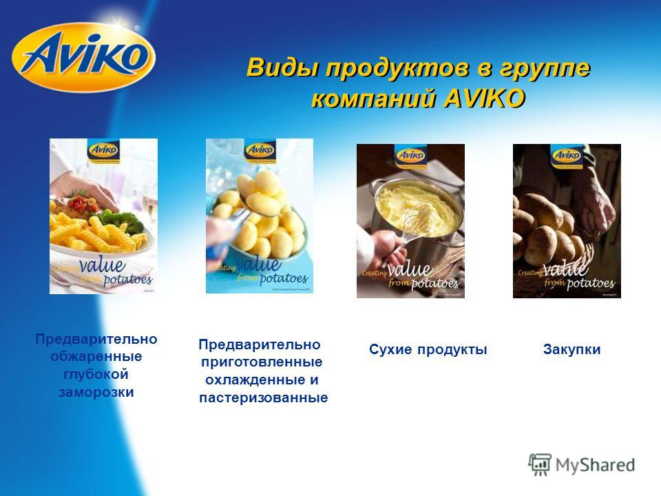 Виды продуктов в группе компаний AVIKO Предварительно обжаренные глубокой заморозки Предварительно приготовленные охлажденные и пастеризованные ЗакупкиСухие продукты