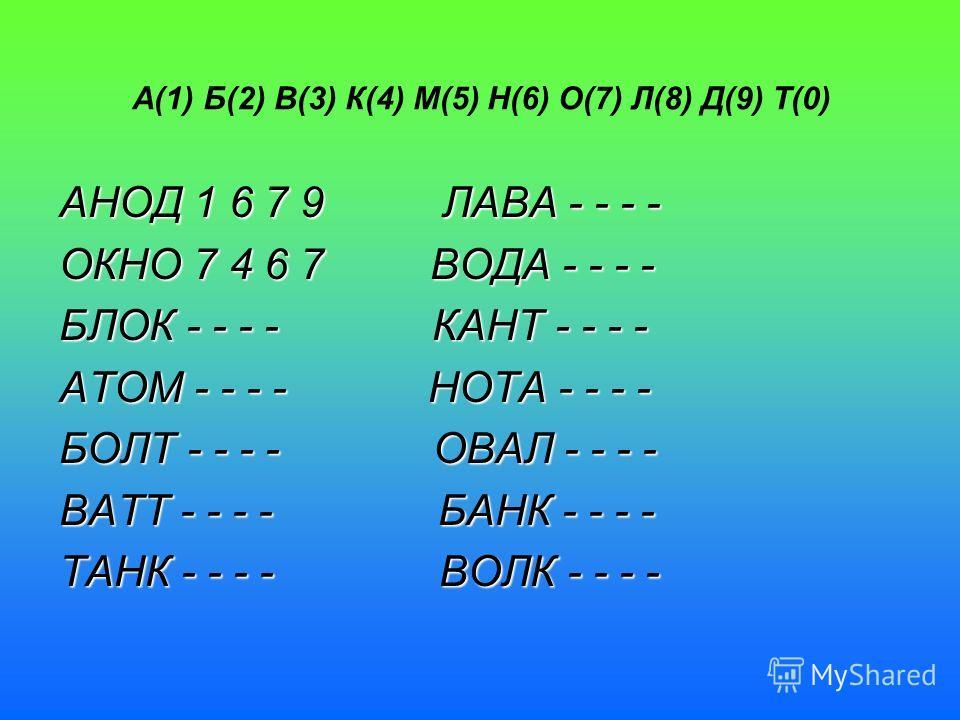 А(1) Б(2) В(3) К(4) М(5) Н(6) О(7) Л(8) Д(9) Т(0) АНОД 1 6 7 9 ЛАВА - - - - ОКНО 7 4 6 7 ВОДА - - - - БЛОК - - - - КАНТ - - - - АТОМ - - - - НОТА - - - - БОЛТ - - - - ОВАЛ - - - - ВАТТ - - - - БАНК - - - - ТАНК - - - - ВОЛК - - - -