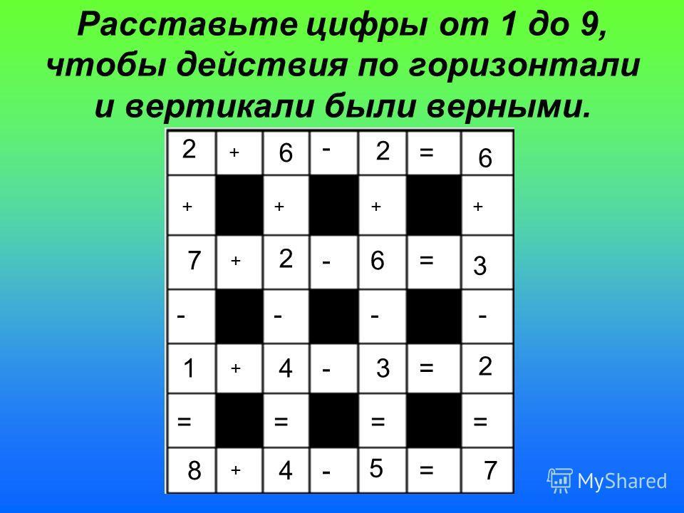 Расставьте цифры от 1 до 9, чтобы действия по горизонтали и вертикали были верными. + - = ++++ + + + - - -- - -- = = = ==== 6 6 3 14 87 2 2 2 2 6 7 3 4 5