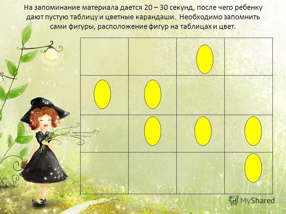 На запоминание материала дается 20 – 30 секунд, после чего ребенку дают пустую таблицу и цветные карандаши. Необходимо запомнить сами фигуры, расположение фигур на таблицах и цвет.