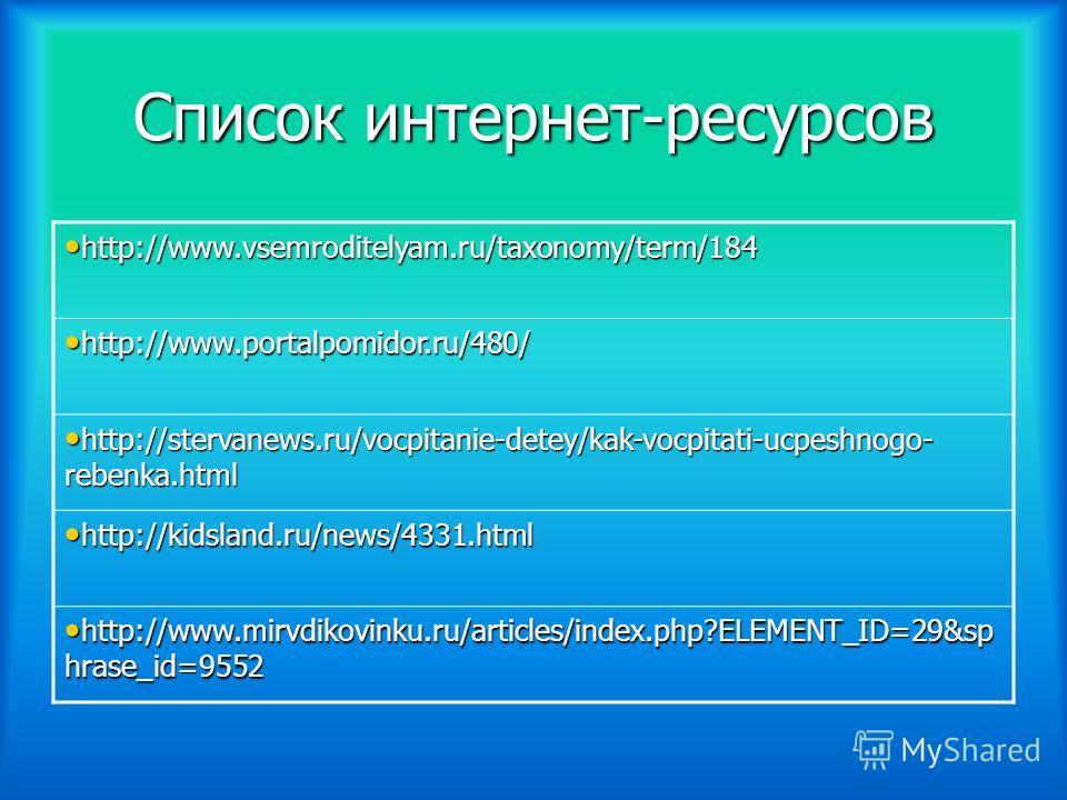 Список интернет-ресурсов http://www.vsemroditelyam.ru/taxonomy/term/184 http://www.vsemroditelyam.ru/taxonomy/term/184 http://www.portalpomidor.ru/480/ http://www.portalpomidor.ru/480/ http://stervanews.ru/vocpitanie-detey/kak-vocpitati-ucpeshnogo- r